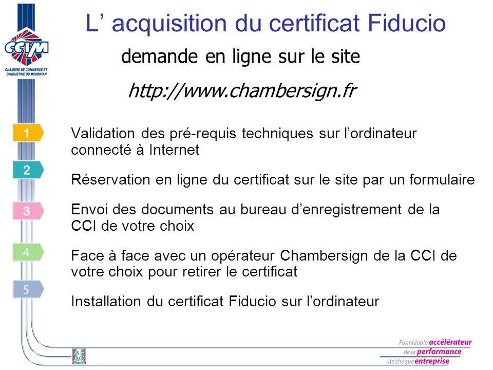 L' acquisition du certificat Fiducio