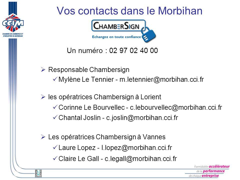 Vos contacts dans le Morbihan