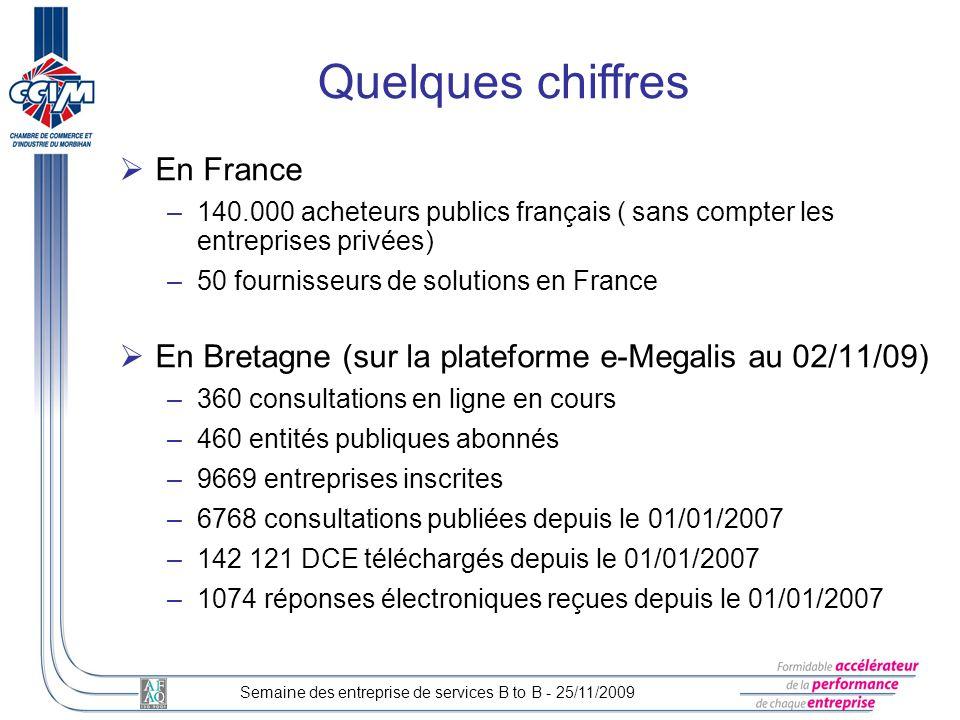 Quelques chiffres En France