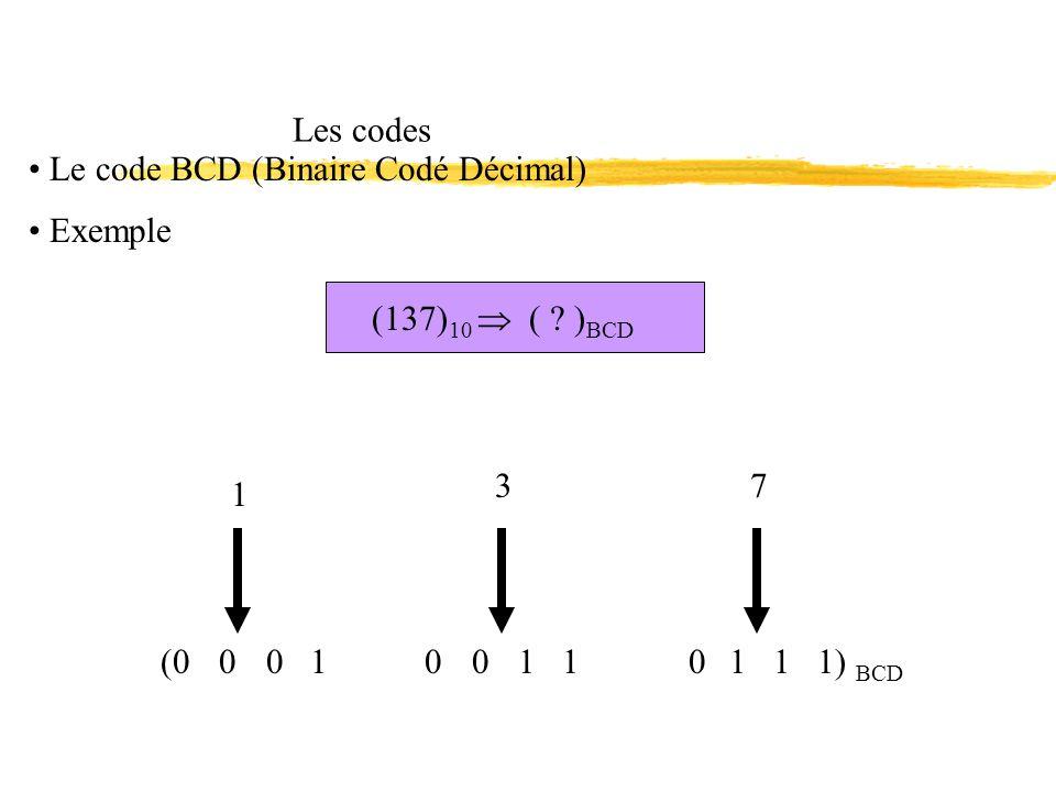 Les codes Le code BCD (Binaire Codé Décimal) Exemple. (137)10  ( )BCD. 3. 7. 1. (0 0 0 1.