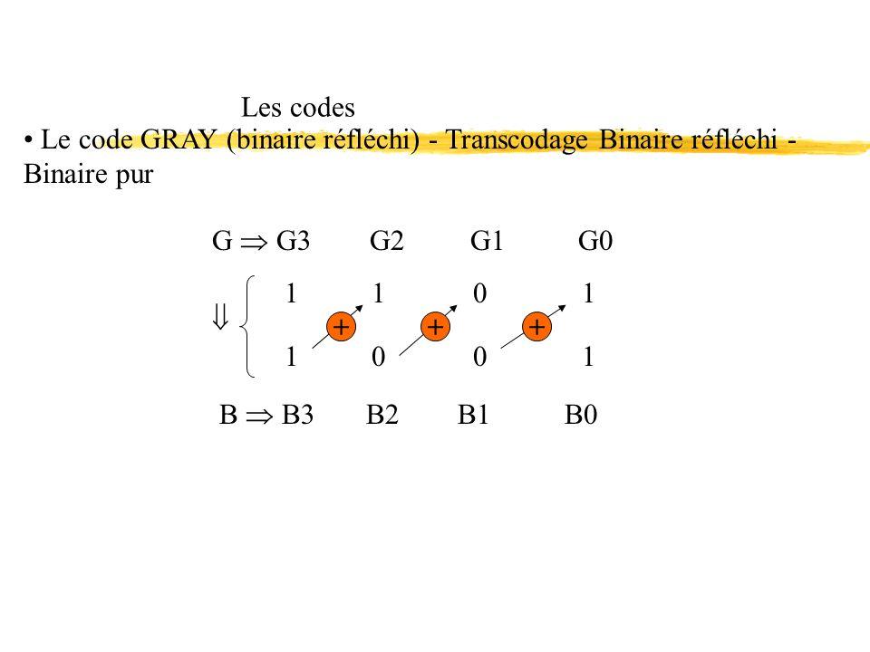 Les codes Le code GRAY (binaire réfléchi) - Transcodage Binaire réfléchi -Binaire pur. G  G3 G2 G1 G0.