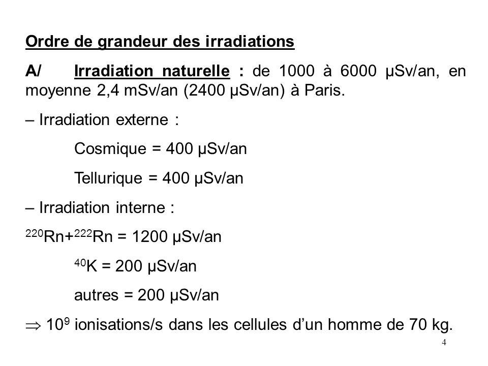 Ordre de grandeur des irradiations