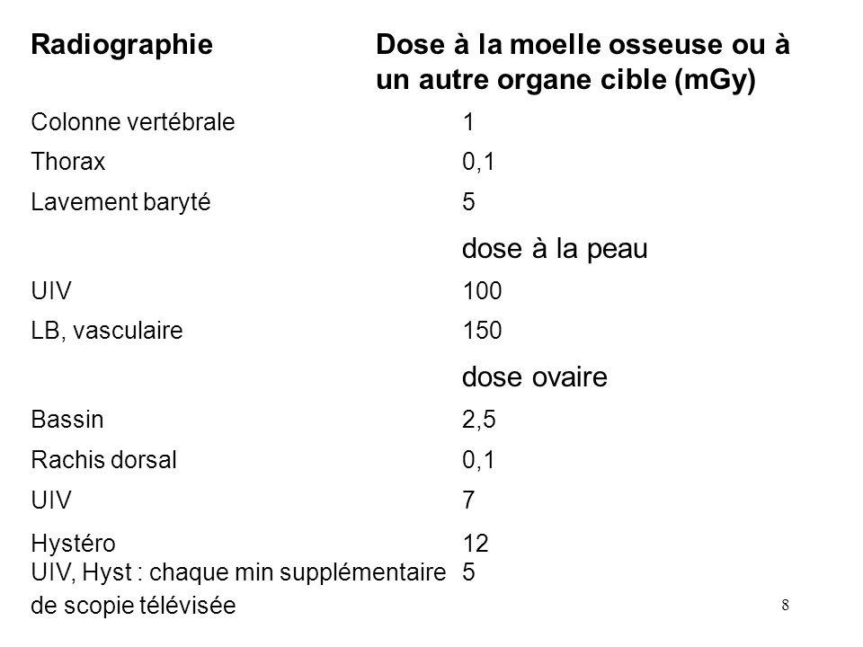 Radiographie Dose à la moelle osseuse ou à un autre organe cible (mGy)