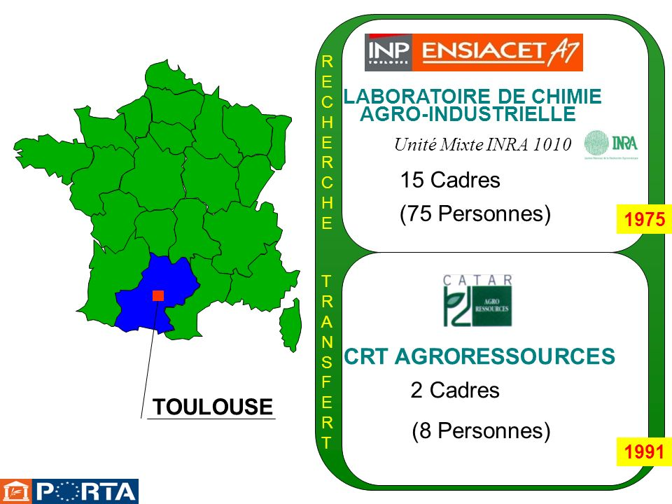 15 Cadres (75 Personnes) CRT AGRORESSOURCES 2 Cadres TOULOUSE