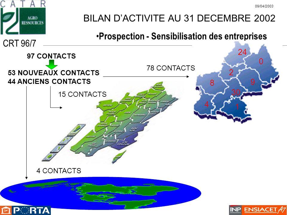 BILAN D'ACTIVITE AU 31 DECEMBRE 2002