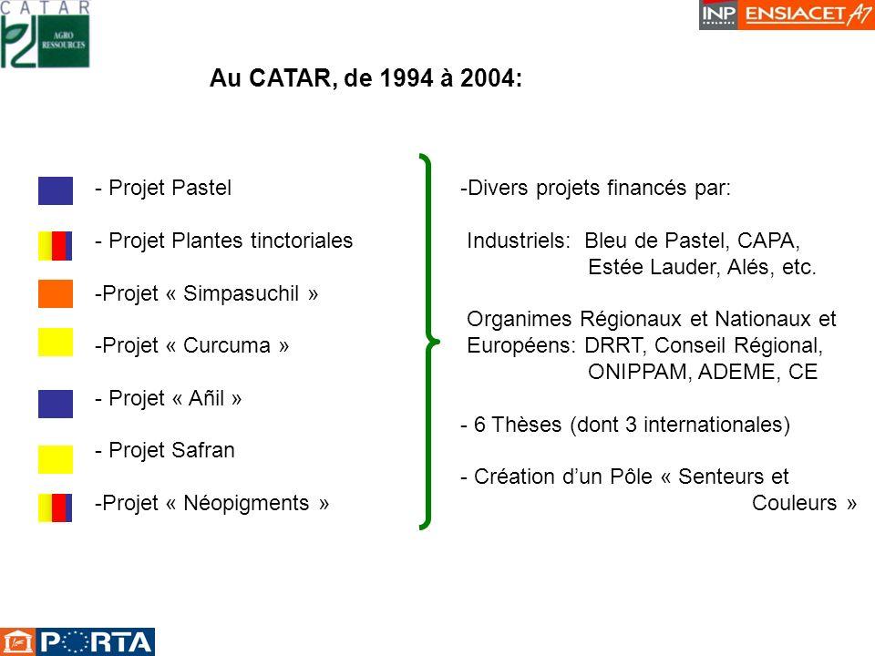 Au CATAR, de 1994 à 2004: Projet Pastel Projet Plantes tinctoriales