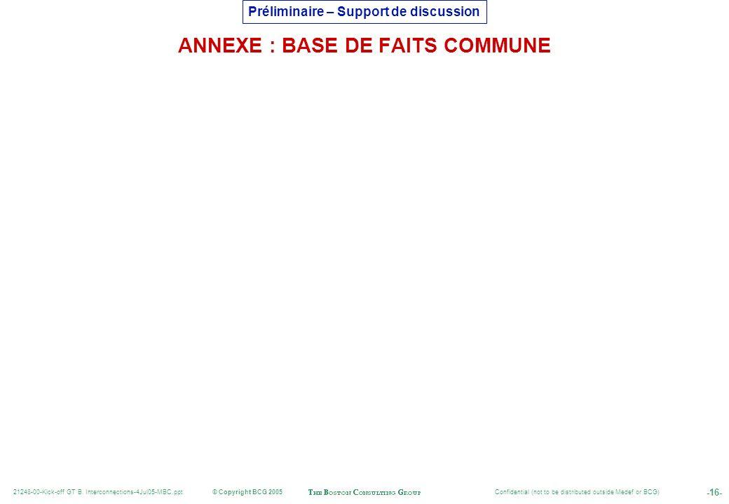 ANNEXE : BASE DE FAITS COMMUNE