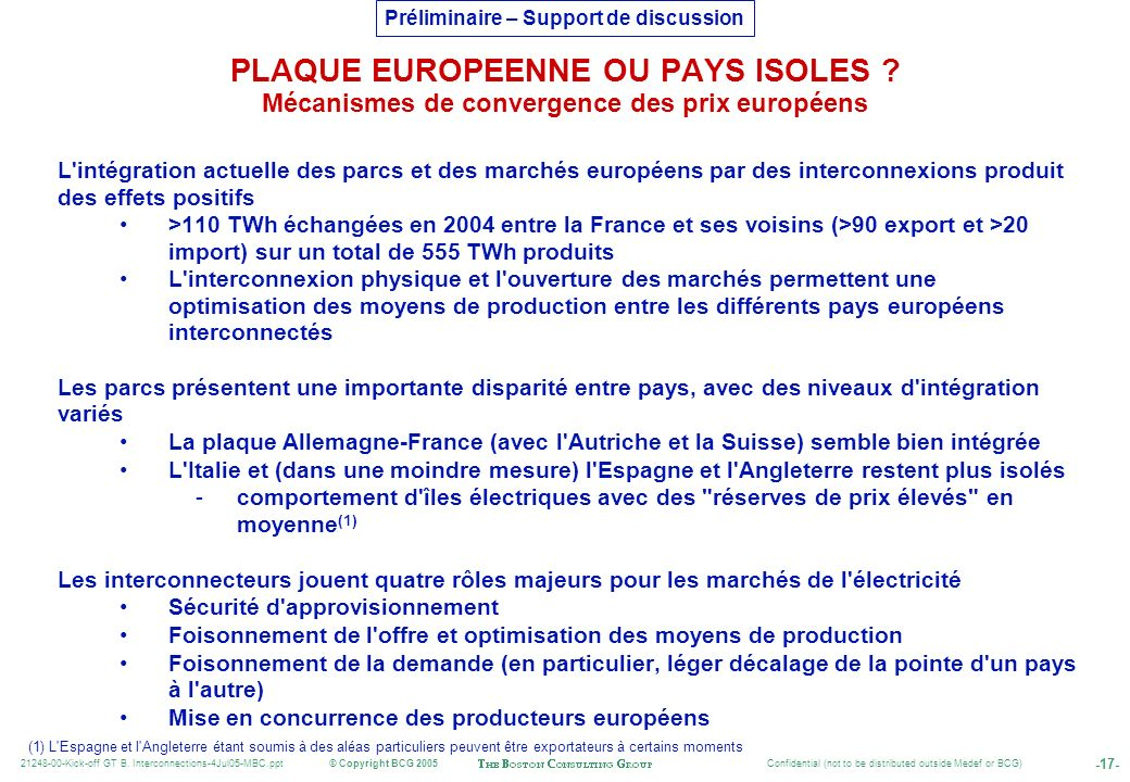 PLAQUE EUROPEENNE OU PAYS ISOLES