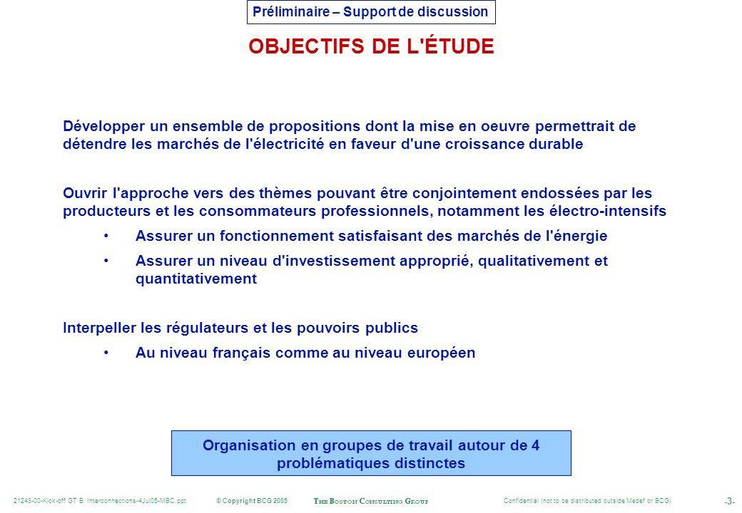 OBJECTIFS DE L ÉTUDE