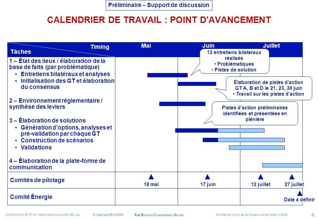 CALENDRIER DE TRAVAIL : POINT D AVANCEMENT