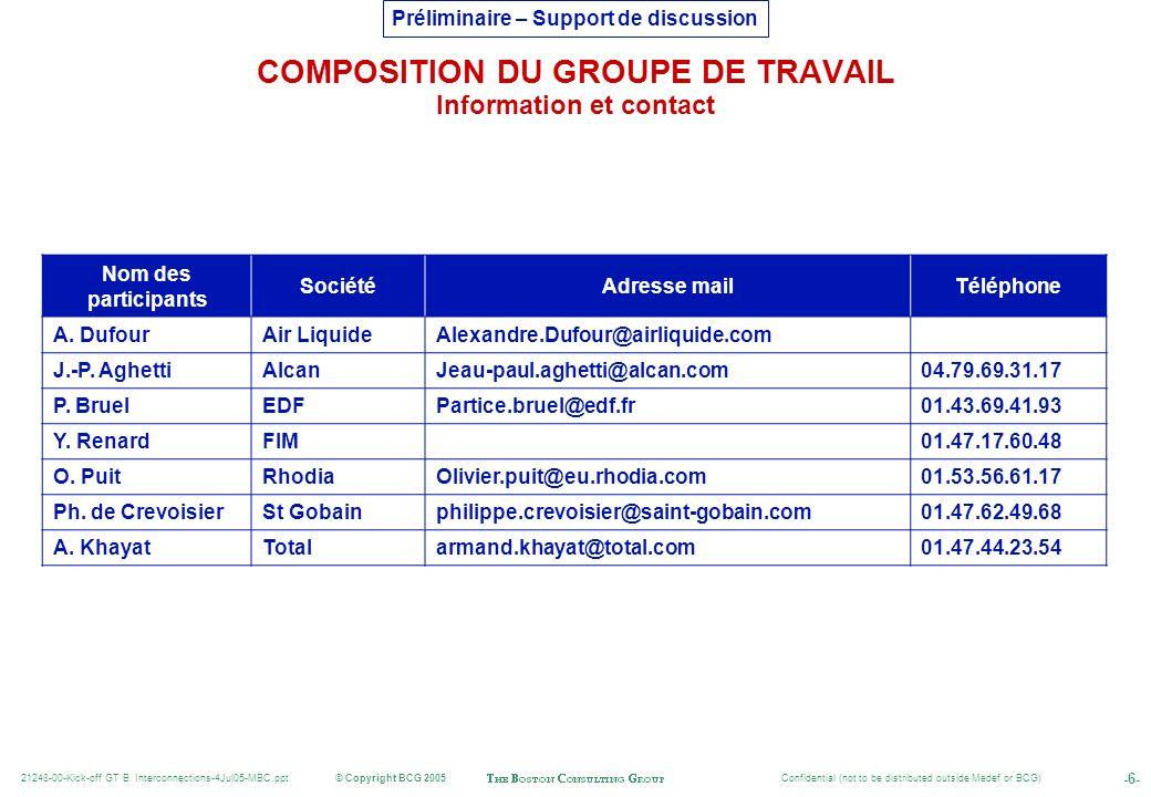 COMPOSITION DU GROUPE DE TRAVAIL Information et contact