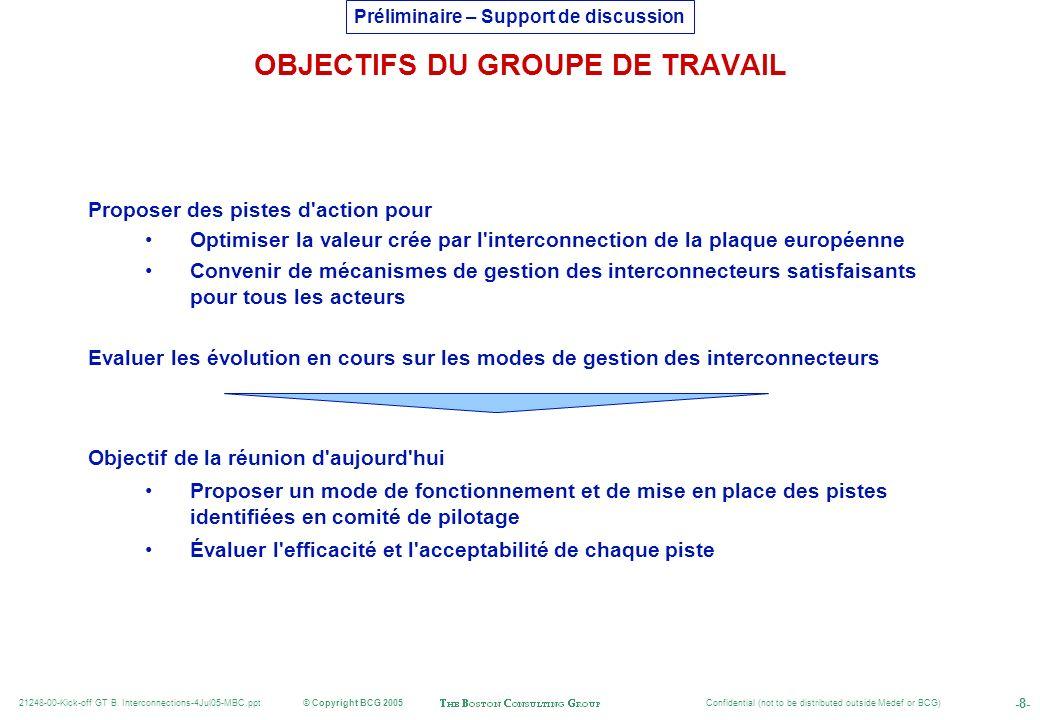 OBJECTIFS DU GROUPE DE TRAVAIL