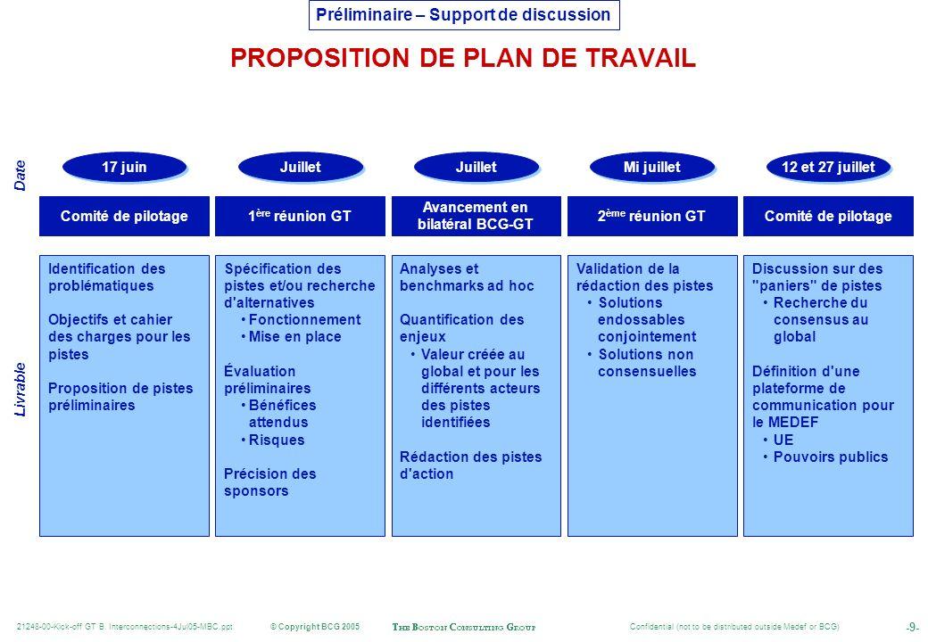 PROPOSITION DE PLAN DE TRAVAIL