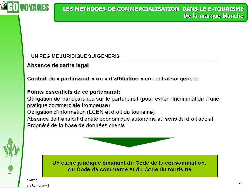 Contrat de « partenariat » ou « d'affiliation » un contrat sui generis