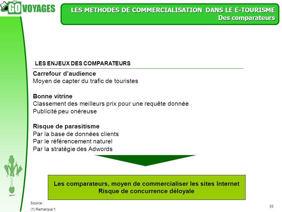 LES METHODES DE COMMERCIALISATION DANS LE E-TOURISME Des comparateurs