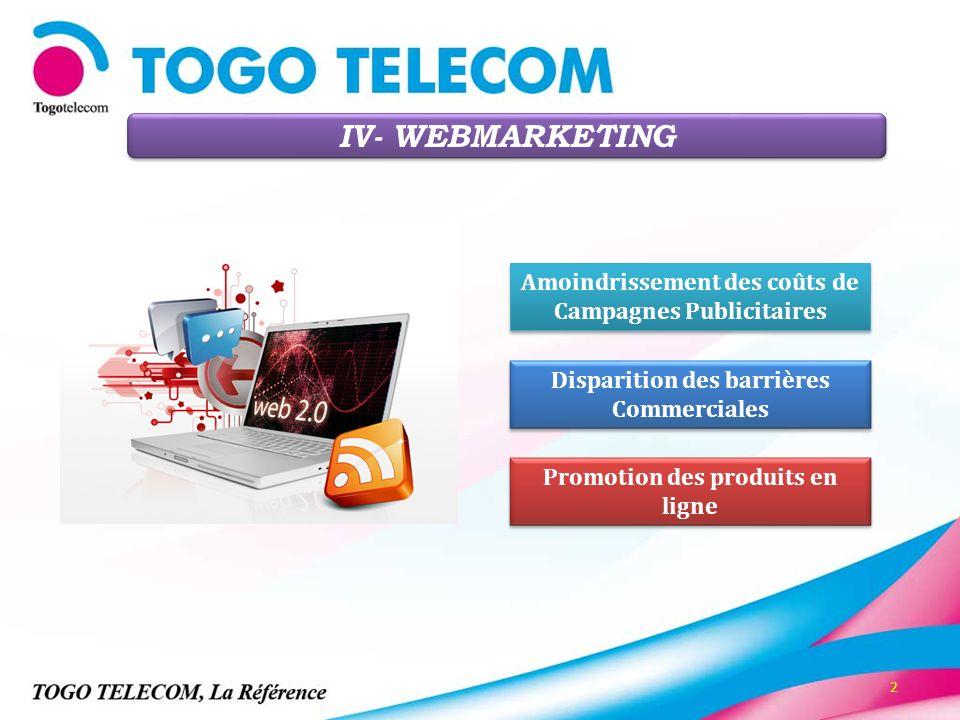 IV- WEBMARKETING Amoindrissement des coûts de Campagnes Publicitaires
