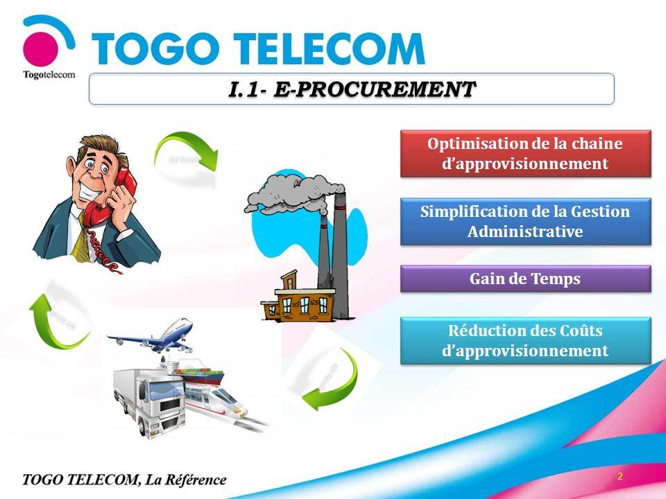 I.1- E-PROCUREMENT Optimisation de la chaine d'approvisionnement