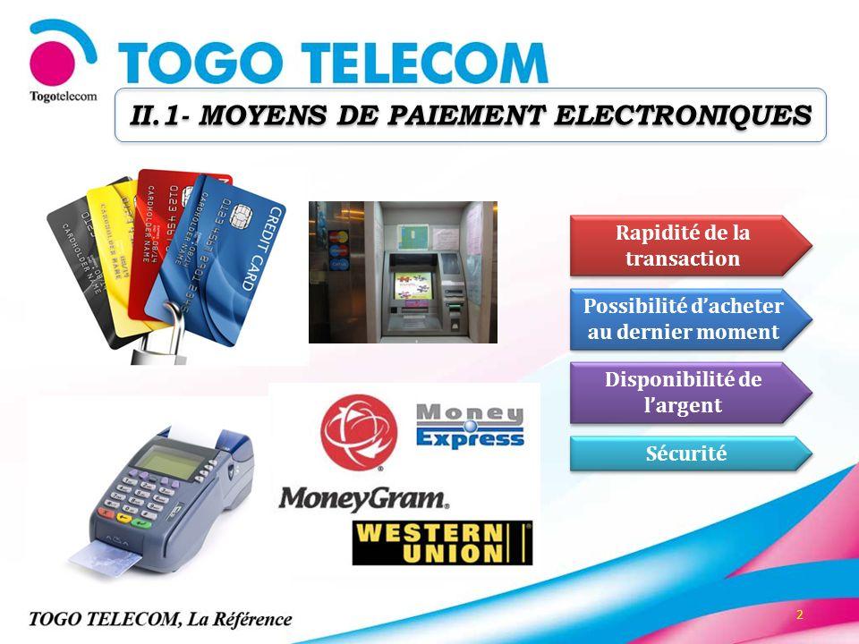 II.1- MOYENS DE PAIEMENT ELECTRONIQUES