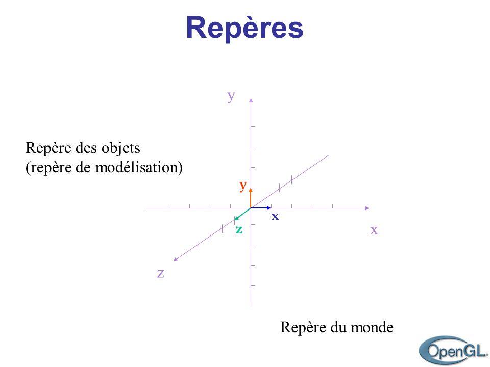 z y x Repère des objets (repère de modélisation) x z y Repère du monde