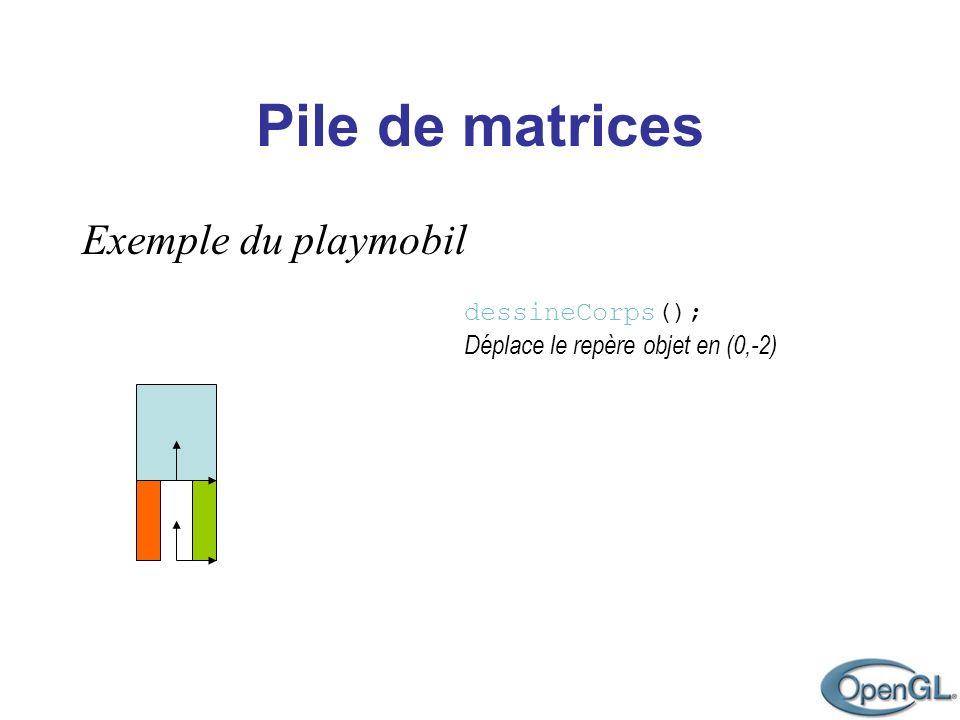 Exemple du playmobil dessineCorps(); Déplace le repère objet en (0,-2)