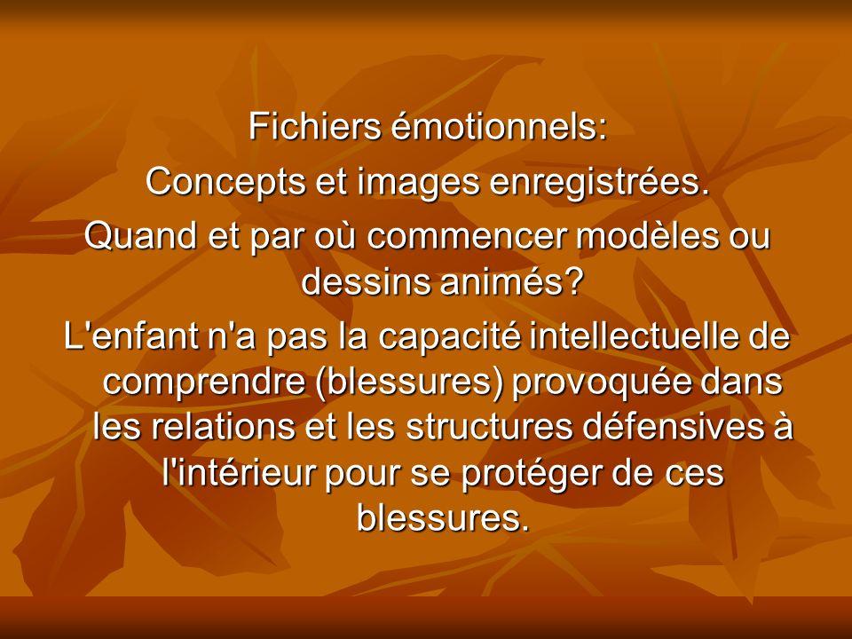 Fichiers émotionnels: Concepts et images enregistrées.