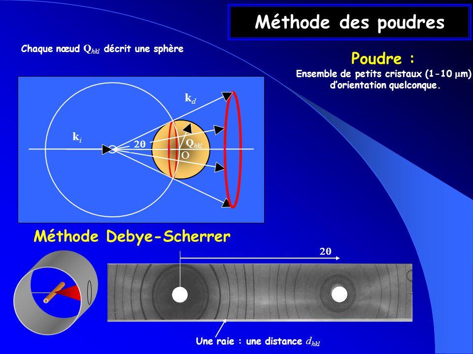 Méthode des poudres Poudre : Méthode Debye-Scherrer kd ki O 2q Qhkl 2q