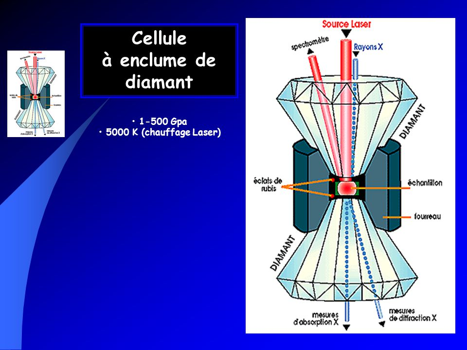 Cellule à enclume de diamant