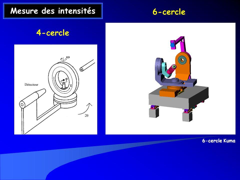 Mesure des intensités 6-cercle 4-cercle