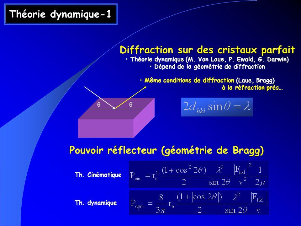 Diffraction sur des cristaux parfait