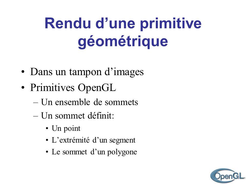 Dans un tampon d'images Primitives OpenGL