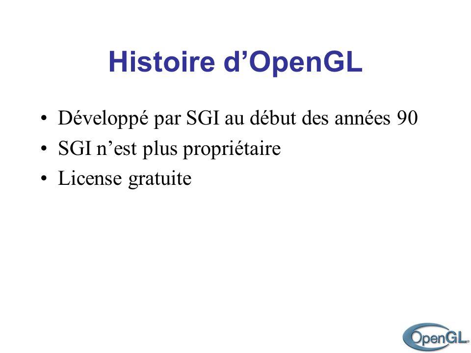 Développé par SGI au début des années 90