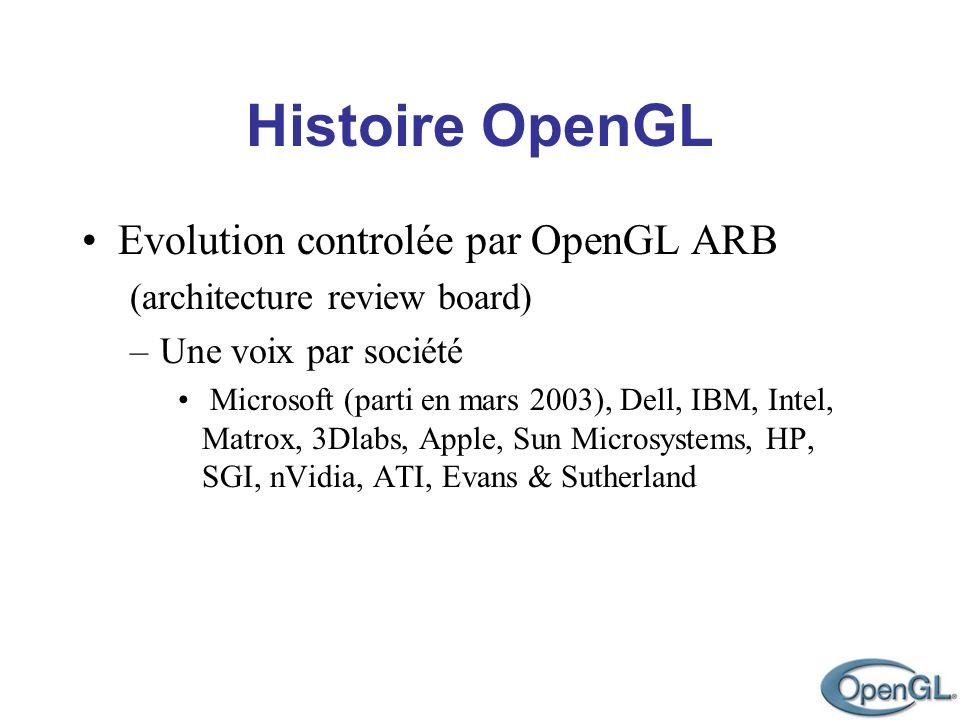 Evolution controlée par OpenGL ARB