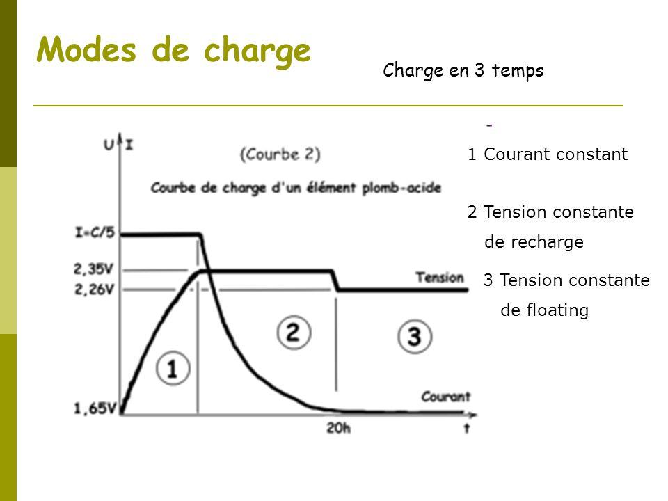Modes de charge Charge en 3 temps 1 Courant constant