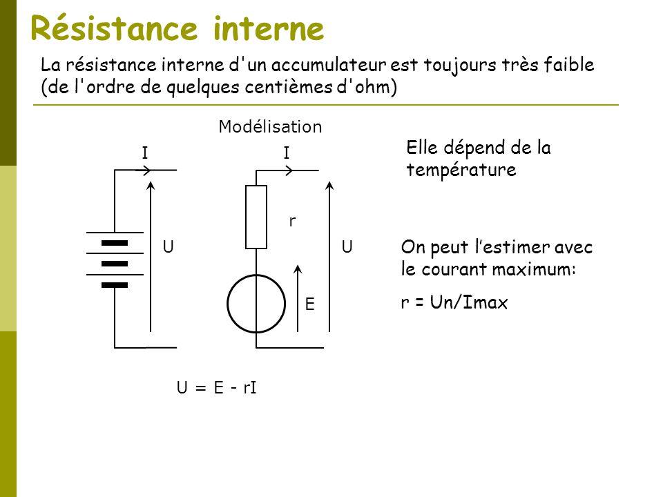 Résistance interne La résistance interne d un accumulateur est toujours très faible (de l ordre de quelques centièmes d ohm)