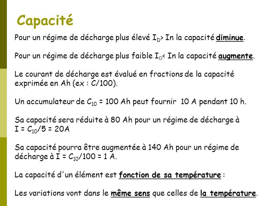 Capacité Pour un régime de décharge plus élevé ID> In la capacité diminue. Pour un régime de décharge plus faible ID< In la capacité augmente.