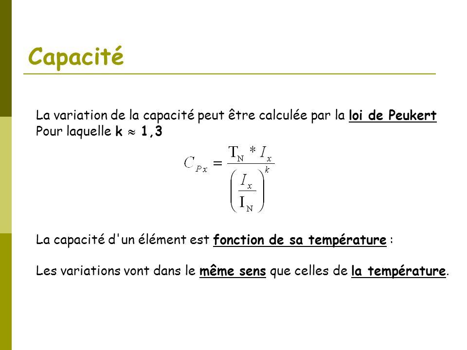 Capacité La variation de la capacité peut être calculée par la loi de Peukert. Pour laquelle k  1,3.