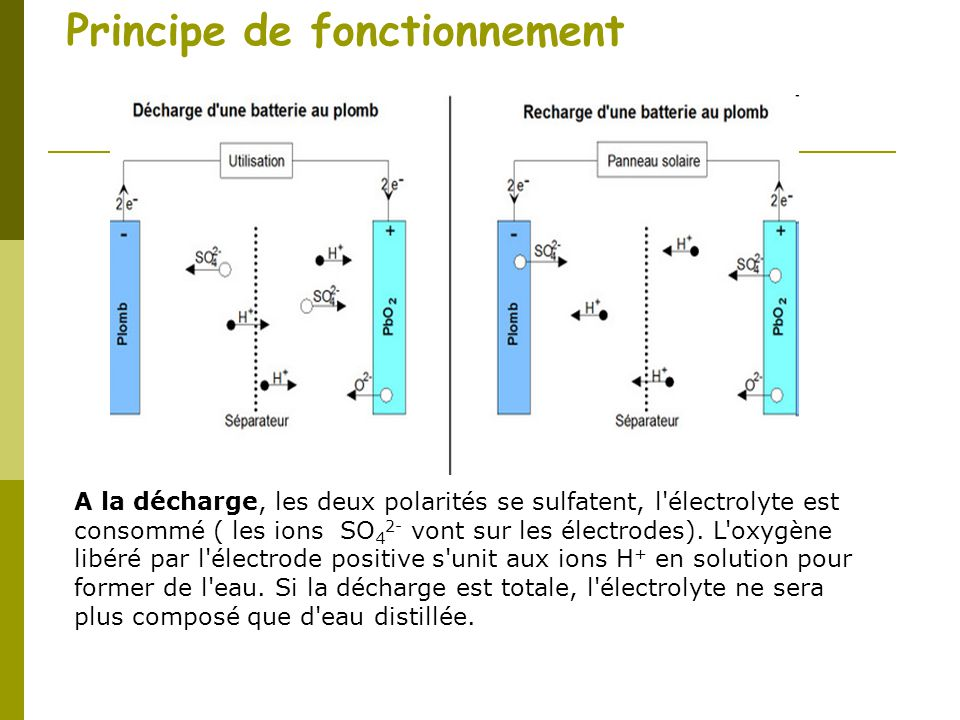 Accumulateurs lectriques batteries ppt video online for Groupe electrogene principe de fonctionnement