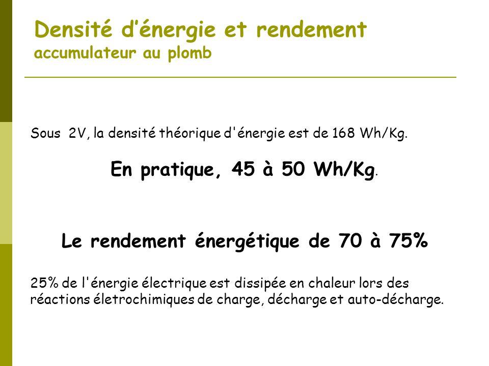 Densité d'énergie et rendement accumulateur au plomb