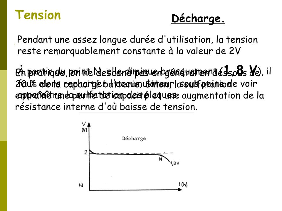 Tension Décharge. Pendant une assez longue durée d utilisation, la tension reste remarquablement constante à la valeur de 2V.