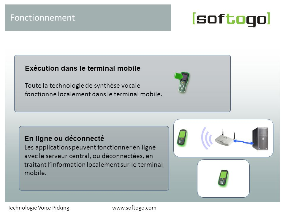 Fonctionnement Exécution dans le terminal mobile