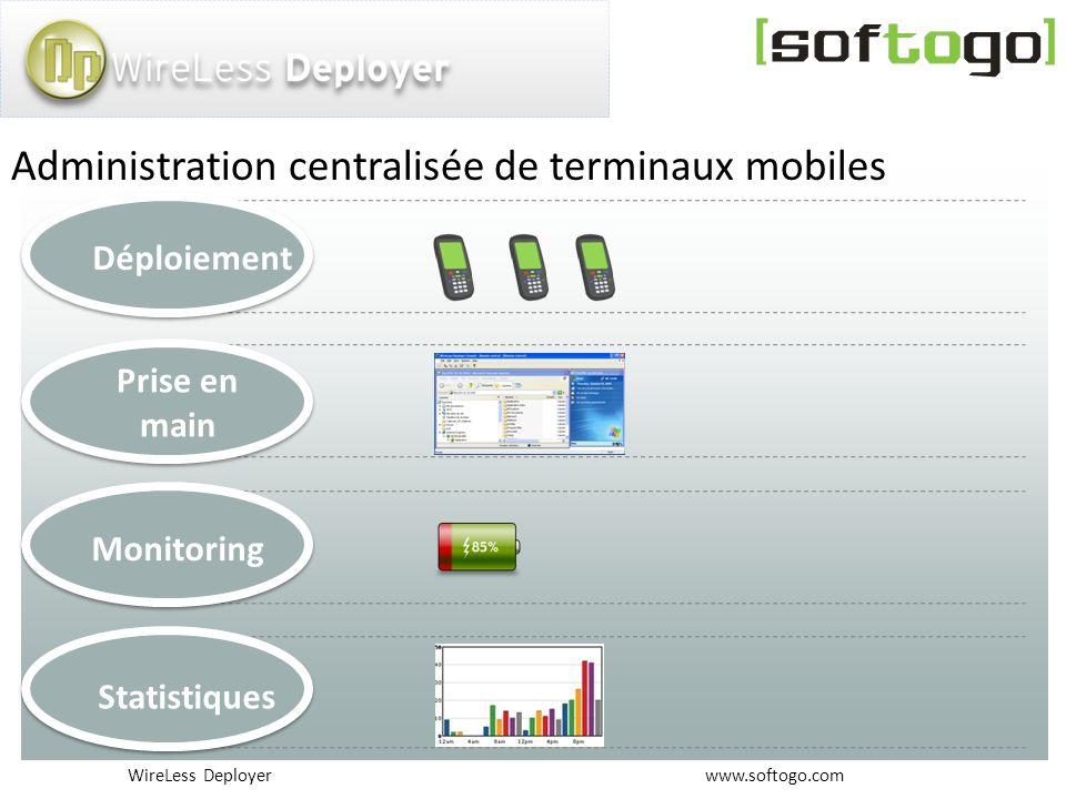 Administration centralisée de terminaux mobiles