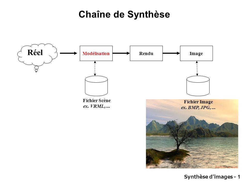 Chaîne de Synthèse Réel Modélisation Rendu Image Fichier Scène
