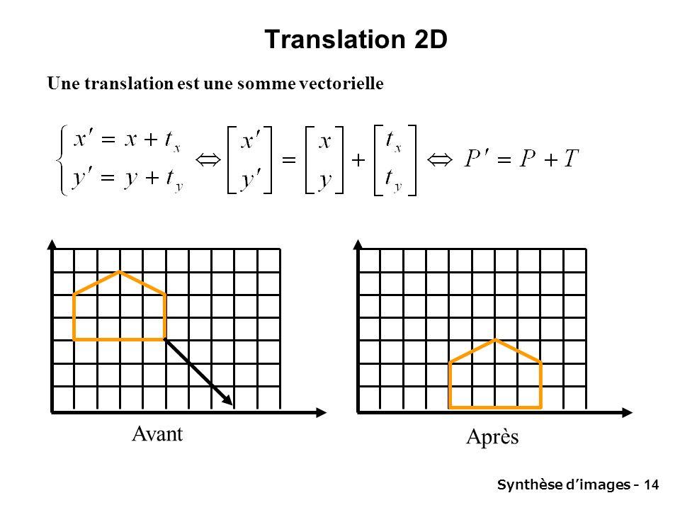 Translation 2D Une translation est une somme vectorielle Avant Après