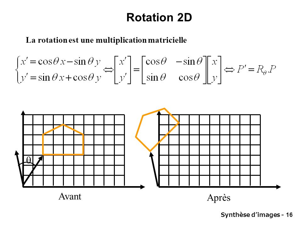Rotation 2D q Avant Après