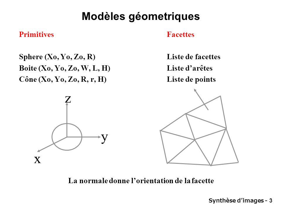 z y x Modèles géometriques Primitives Facettes