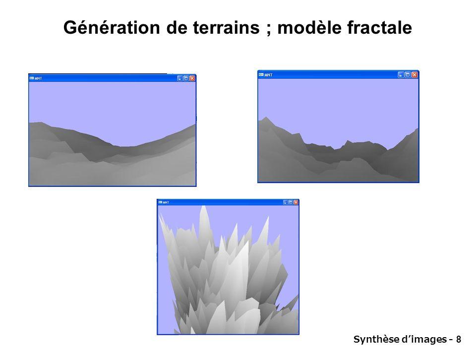 Génération de terrains ; modèle fractale