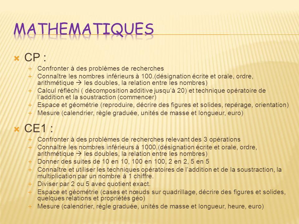 mathematiques CP : CE1 : Confronter à des problèmes de recherches