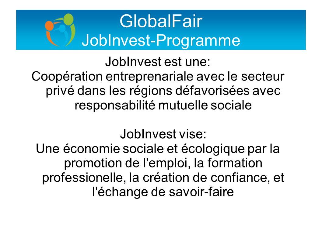 GlobalFair JobInvest-Programme