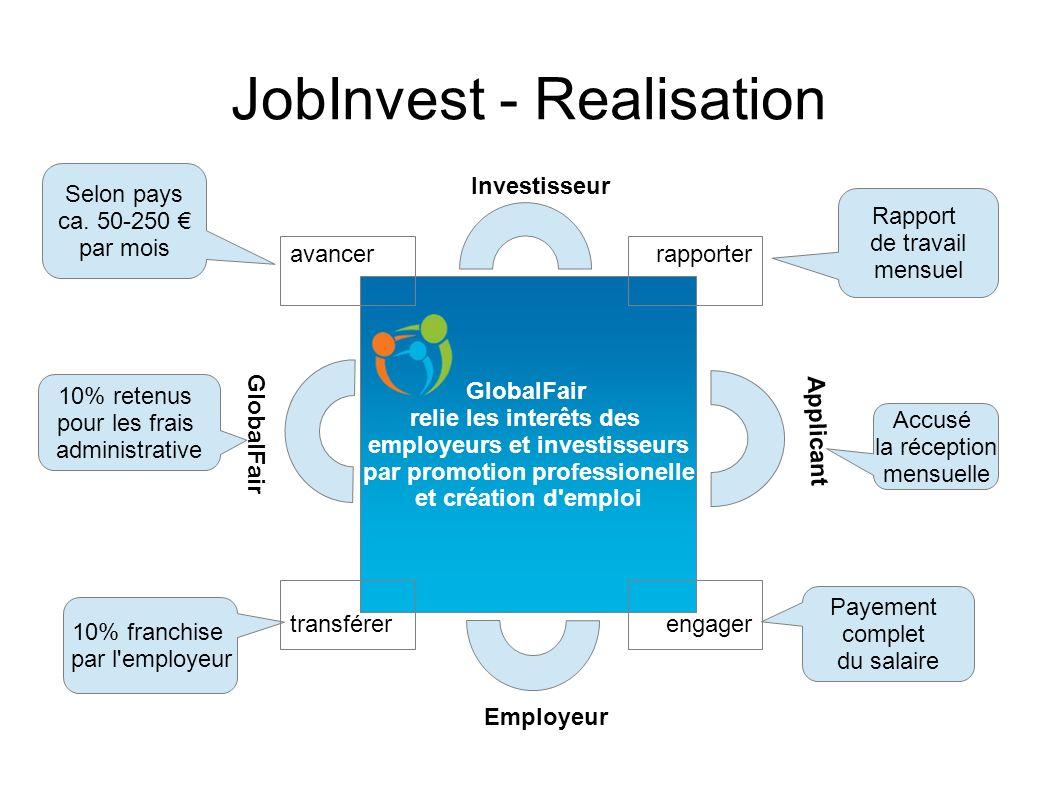 employeurs et investisseurs par promotion professionelle