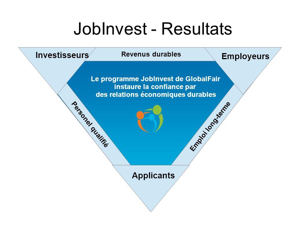 JobInvest - Resultats Investisseurs Employeurs Applicants